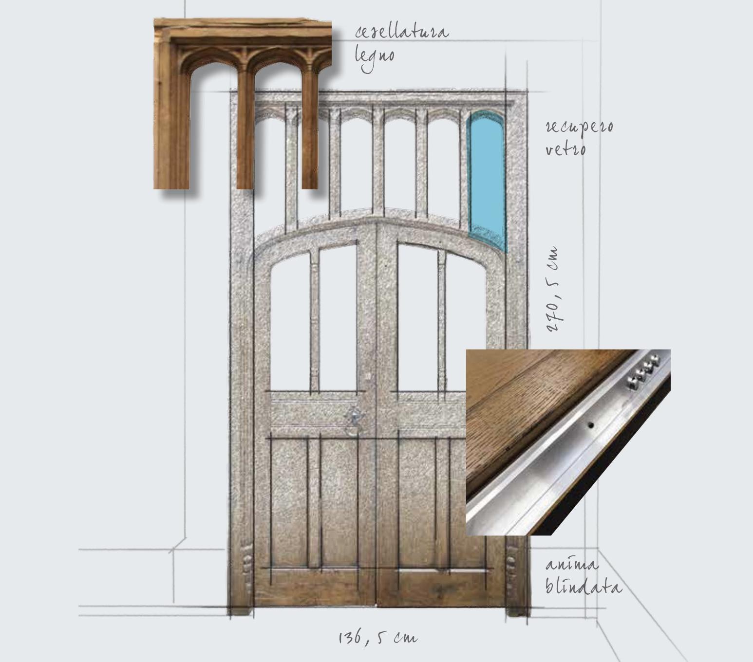 puertas de seguridad protegidas por comunidad vecinos o patrimonio